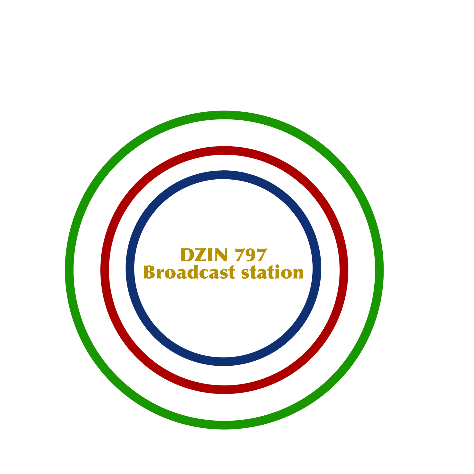 DZIN 797 broadcast news station