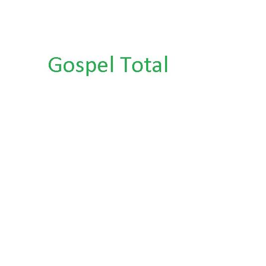 Gospel Total